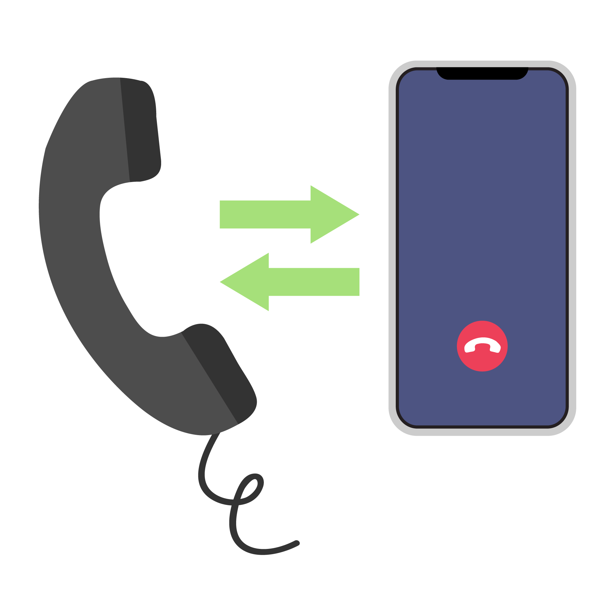A call between a telephone and cellphone